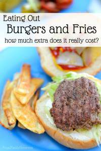 Love to Eat Out, How much Extra Money is that Burger Really Costing You?